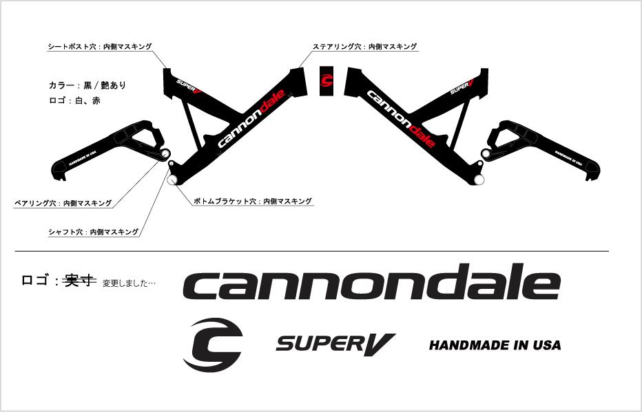 cannondale2